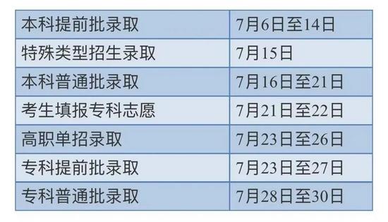 今起,2021年北京高考录取结果陆续可查!