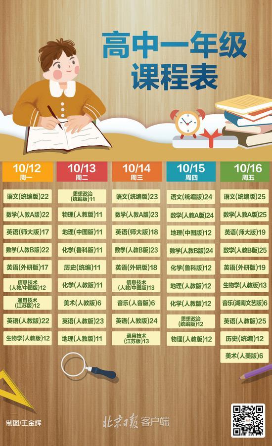 """北京中小学""""地面讲堂""""新一周课程表出炉(图10)"""