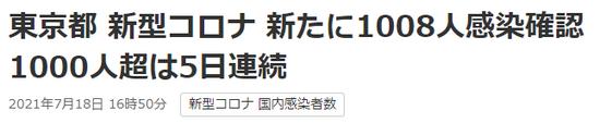 日本东京新增1008例新冠确诊病例 连续5天超千例