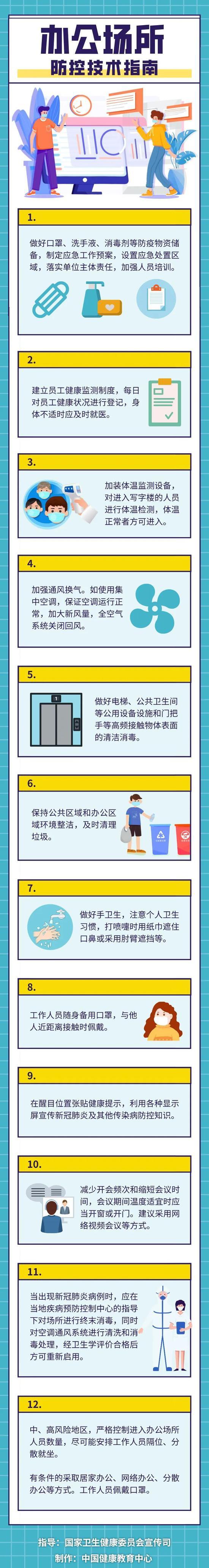 青岛21日无新增确诊病例 治愈出院确诊病例1例图片