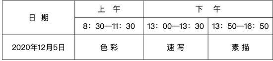 北京:拟报美术类专业的高考统考生和单考生 均需参加市美术统考图片
