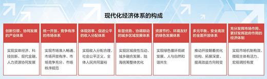 根据习近平同志在十九届中共中央政治局第三次集体学习时的重要讲话制作