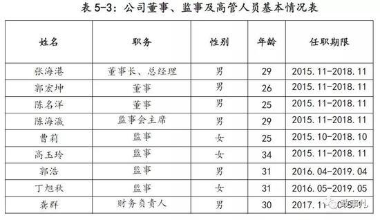 北京pk赛车软件www.j220022.com