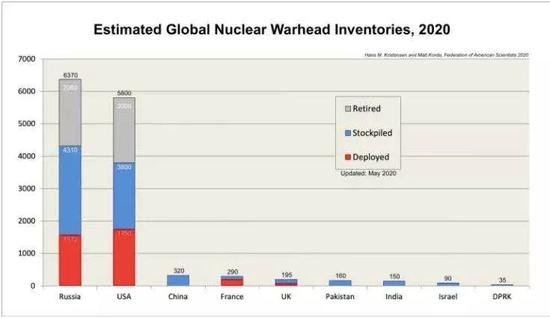 """有人对""""呼吁扩充核武库""""提4项指控 胡锡进逐条回应图片"""