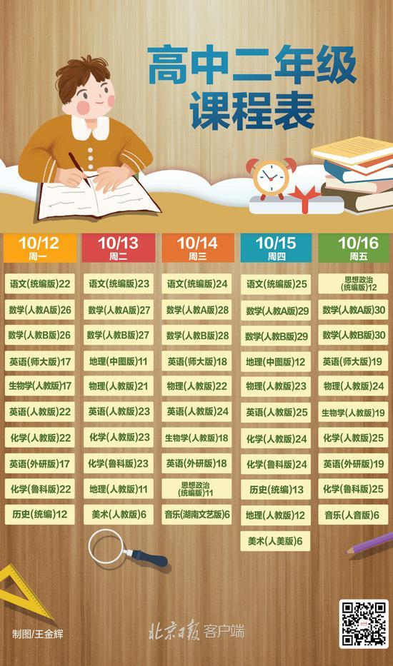 """北京中小学""""地面讲堂""""新一周课程表出炉(图11)"""