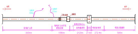 海头湾汕穿越底地道。施工工法表示图
