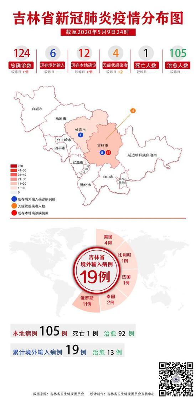 天富最新吉林省疫情通天富报来了图片
