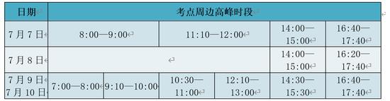 摩天注册:北摩天注册京五区域考点集中易堵图片