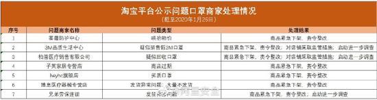 http://www.shangoudaohang.com/jinrong/284143.html