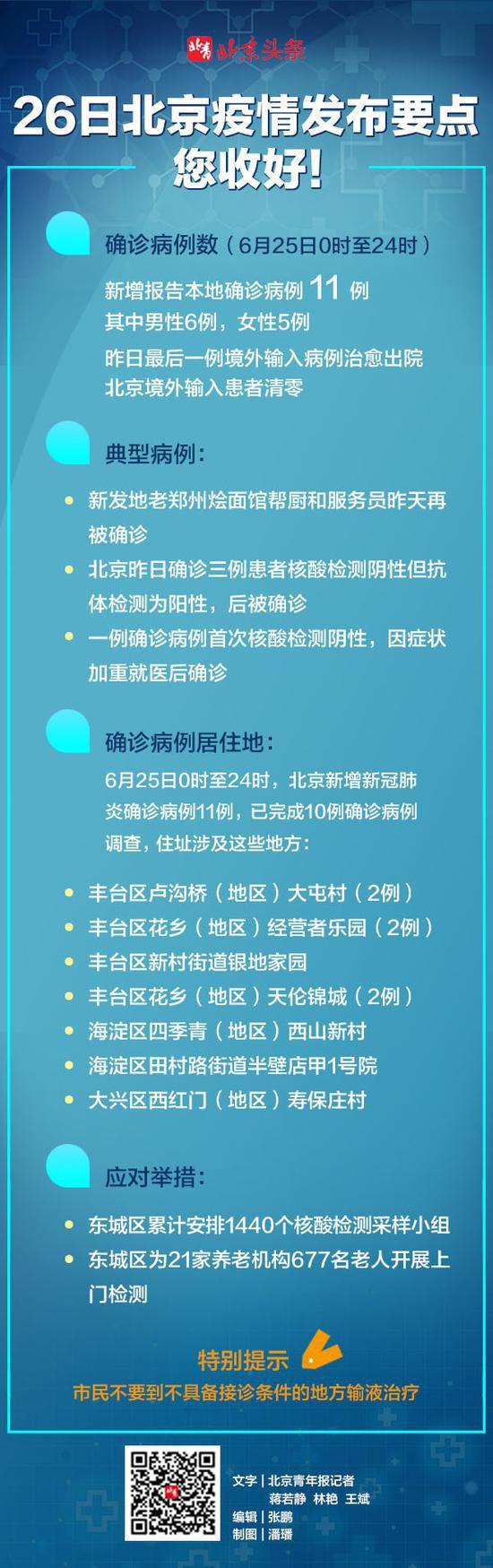 摩天娱乐:北京疫情防控发布会摩天娱乐要图片
