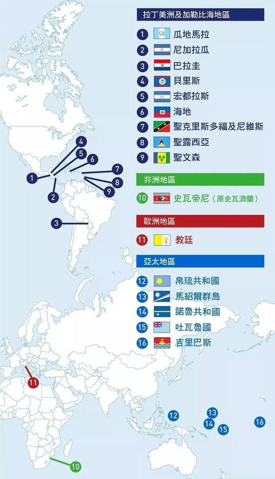 """台湾的16个""""邦交国""""(来源:中央社制图)"""