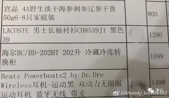 杀妻前,朱晓东网购一台容量为202升的冰柜