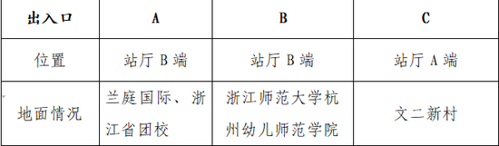 明天上午10点,下宁桥站、火车南站站同步开通!