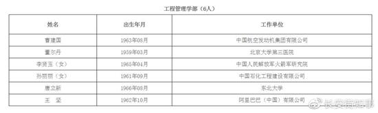 盛达娱乐场官方网站,东方财富要发公募了 裹挟流量优势自产自销