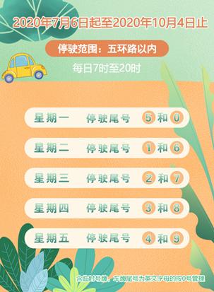 【摩天注册】北京下摩天注册周尾号轮换城区东部图片