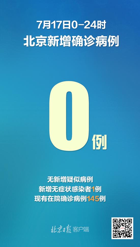 北京,第12个0!7月17日出院13例图片