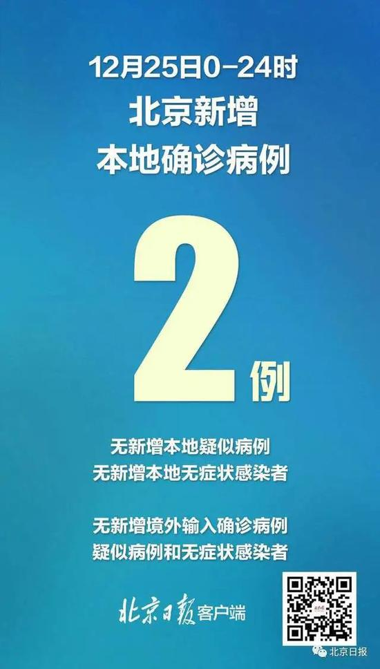 北京日报:明明发热却拒绝留观?麻痹任性就是在放纵风险图片