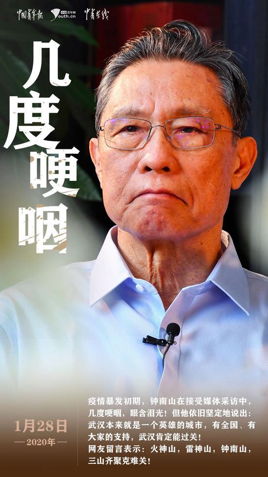 (制图:中青报陈龙 拍摄:新华社刘大伟)