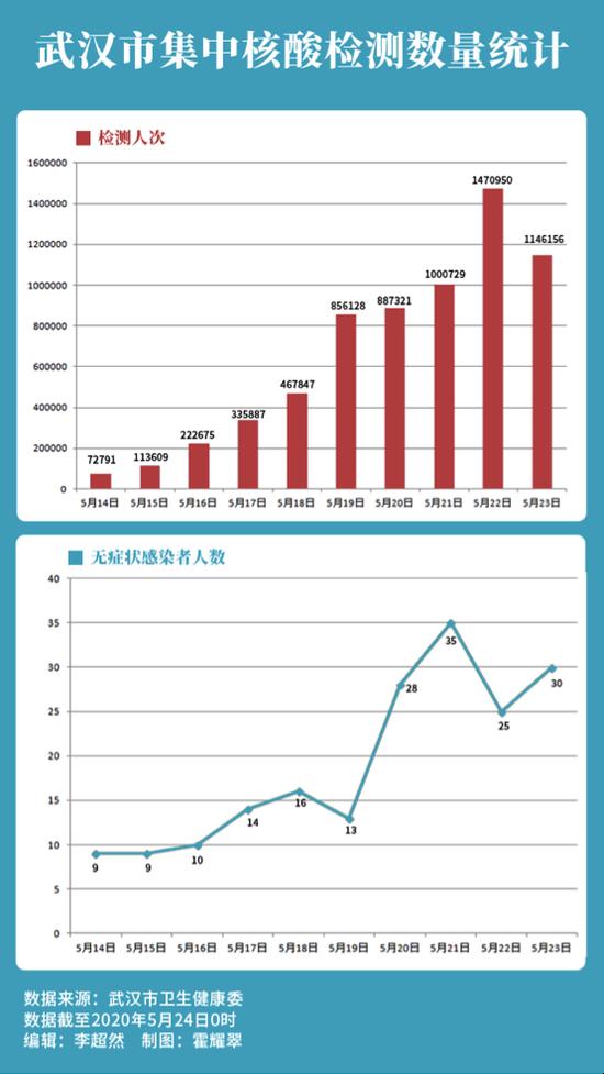 【摩鑫app】检测进入摩鑫app尾声图片