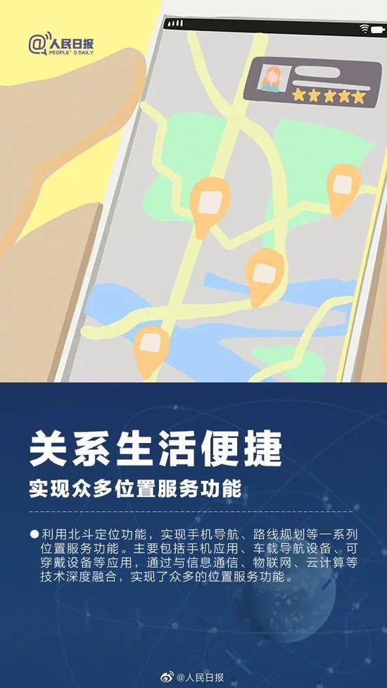 北斗定位功能。图源:人民日报微博