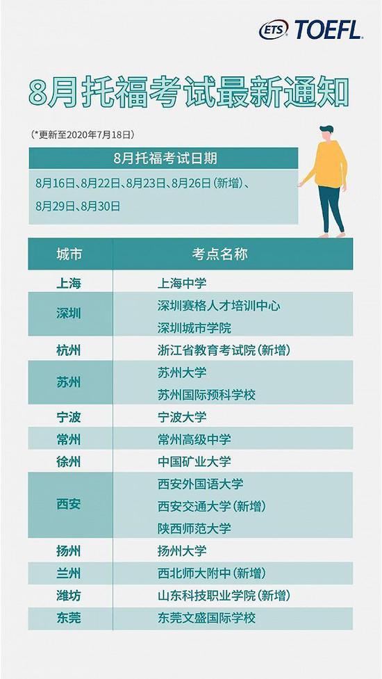 托福、雅思八月新增恢复北京多个考点图片