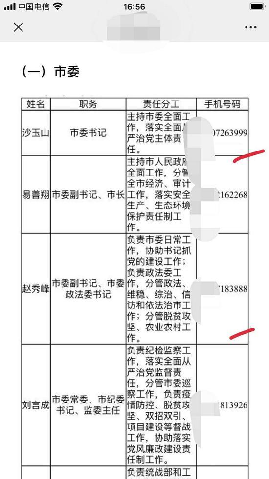 """湖北利川市公布159个党政负责人手机号 其中56个被质疑""""靓号"""""""