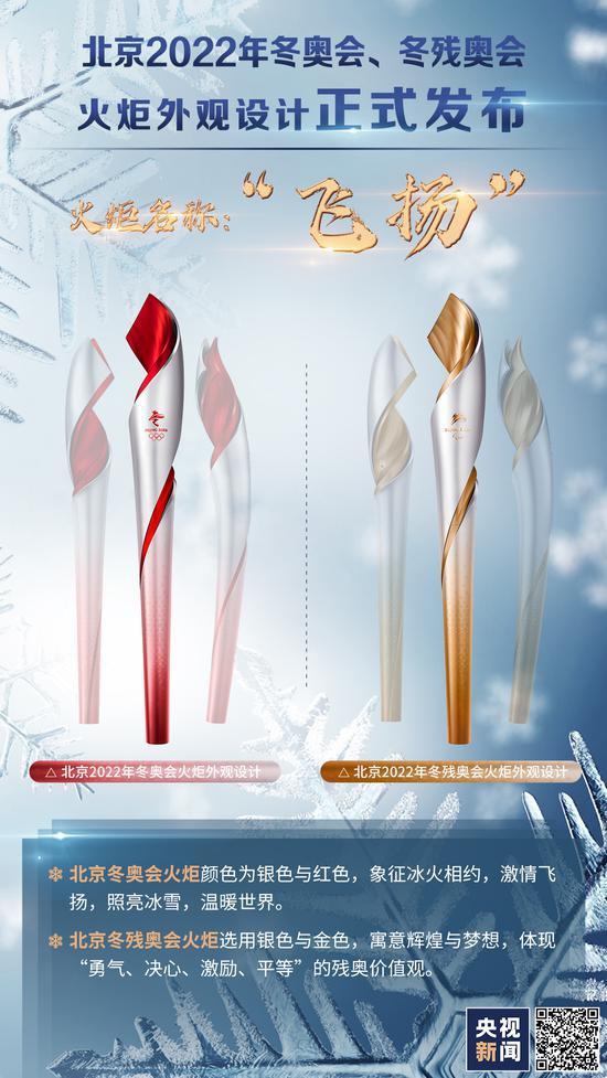 北京2022年冬奥会、冬残奥会火炬外观设计正式对外发布图片