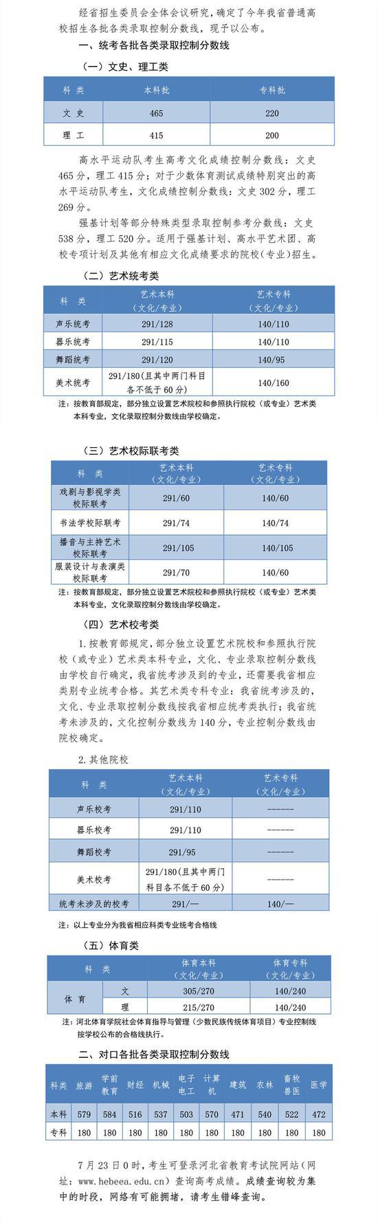 [杏悦]河杏悦北省普通高校招生各批各类图片