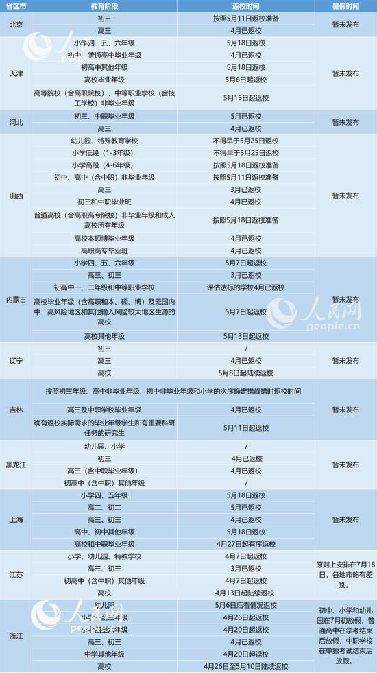 http://www.store4car.com/zhengwu/2259425.html