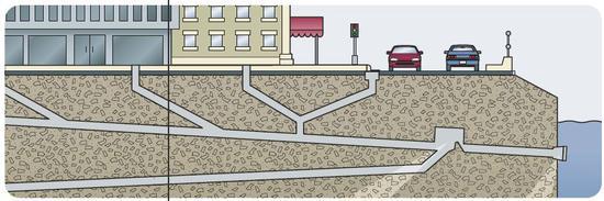 CSO排水口解剖图