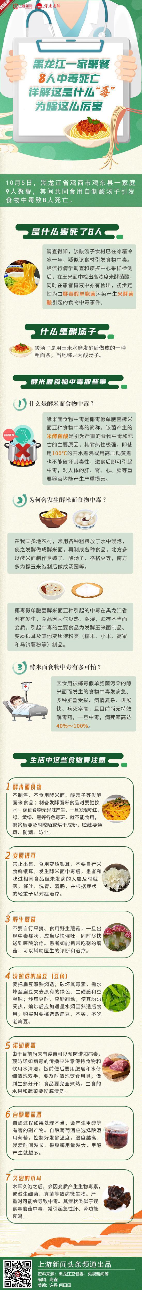 """黑龙江一家聚餐8人中毒死亡 详解这是什么""""毒""""为啥这么厉害图片"""