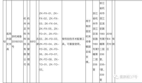 ▲杭州市第一类医疗器械备案信息公示表截图