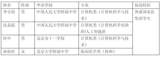 保送清北!10名北京考生在列图片