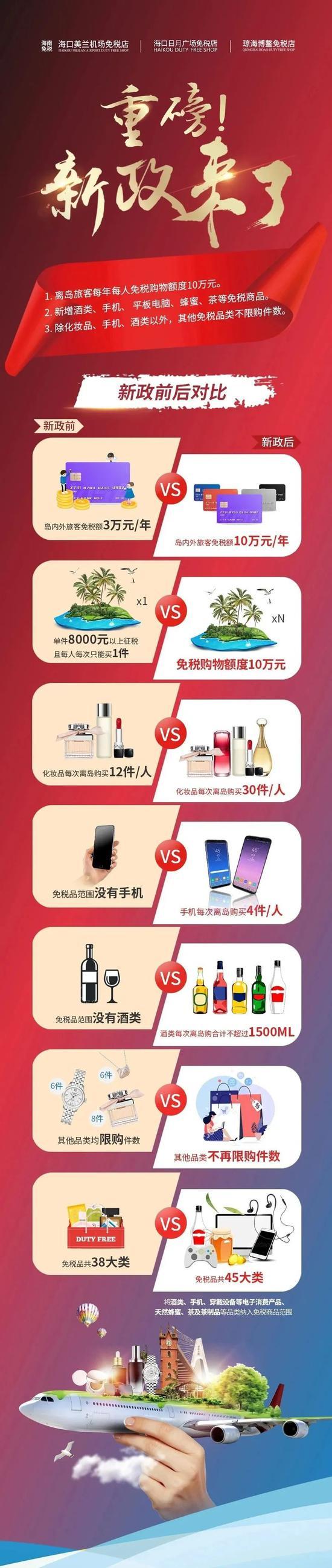 http://www.liuyubo.com/zhengwu/2796878.html