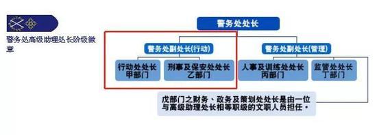 """香港警队""""一哥""""将赴京拜访赵克志 此行意义重大"""