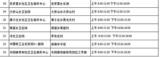 下周起北京全市中小学生免费接种流感疫苗