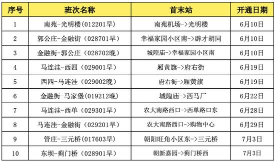 [摩天平台]京定制公交新增摩天平台1图片
