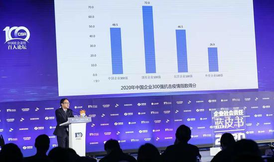 """71.6亿!北京地区企业战""""疫""""捐赠金额领先全国图片"""