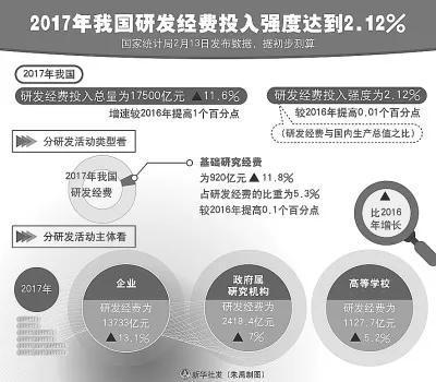 """折射推进""""中国制造2025""""决心"""