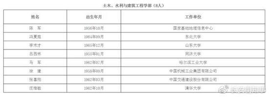 大赢家中秋优惠_曝2020款MINI JCW GP测试谍照 或于明年开始限量发售