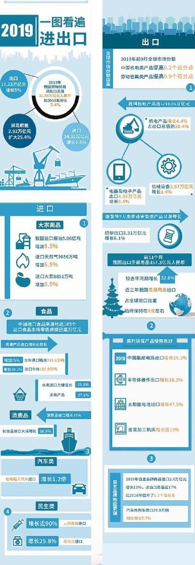 http://www.110tao.com/dianshangjinrong/144766.html