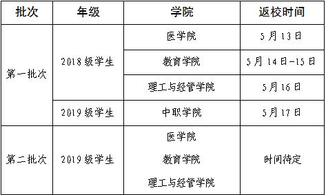 四川又有4所大学宣布开学图片