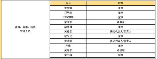 魅族高级副总裁、CMO李楠不在董事名单