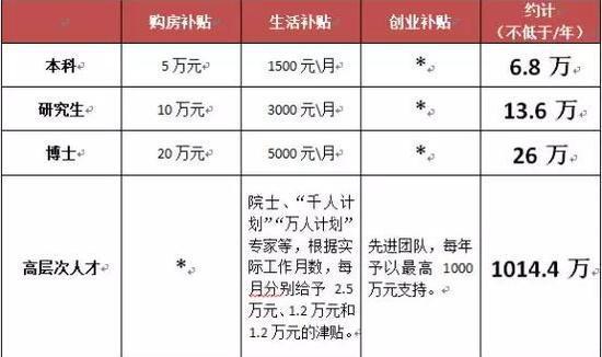 广东快乐十分官网 9