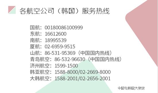 摩天测速,大使馆摩天测速发布中国公民经韩国图片