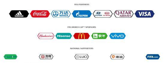 ▲FIFA官网赞助商信息(截图)