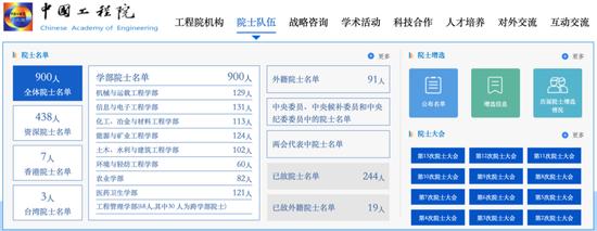 中国工程院截图