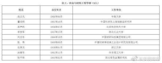 杏彩彩票代理注册 - 河北石家庄廊坊定州14万人使用了武汉生物不合格疫苗