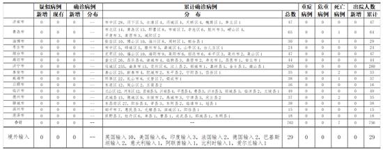 9日山东青摩天招商岛报告,摩天招商图片