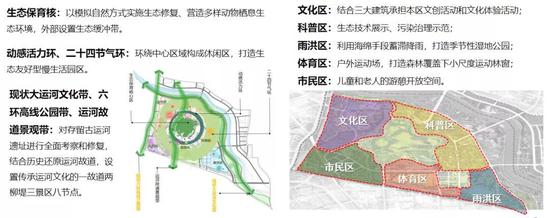 副中心城市绿心摩天代理规划,摩天代理图片